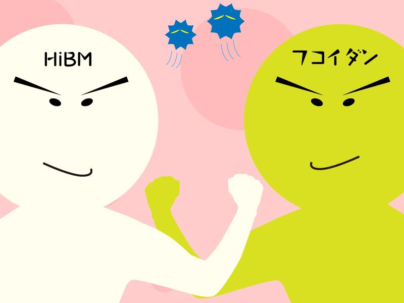 フコイダンとHIBMの関係